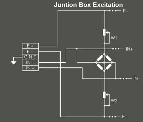Mô hình kết nối Junction Boxes J4D