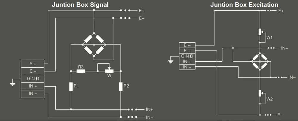 Junction Boxes loại chỉnh Tín hiệu và Nguồn