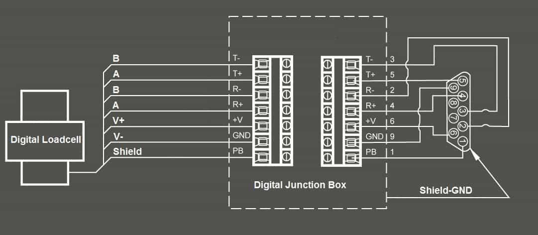 Digital Junction Boxes jbd