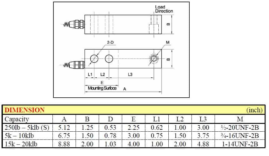 Thông số lắp đặt Load cell VLC-100/VLC-100S