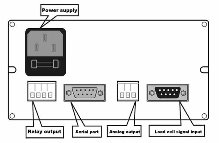Mô tả kết nối trên Weight Indicator Controller XK3101 (KM05)