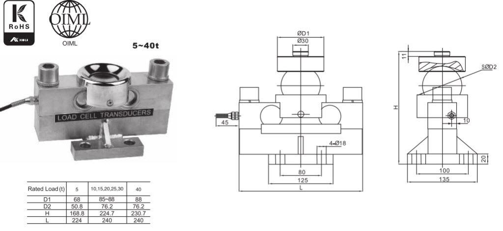 Digital Load cell MKCells MK-LUD